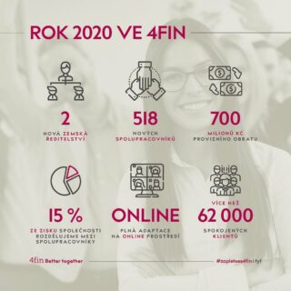 Pomalu sčítáme výsledky tohoto roku 🎆#2020 🎆. Podtrhli jsme ty pro nás nejdůležitější. V čem vidíte úspěch vy? #betterTogether #finance #uspech #rok2020 #4fin #zaletSeS4fin
