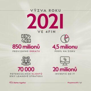 Co jsou cíle společnosti 4fin v roce 2021? 👏🏻👏🏻👏🏻 Míříme hodně vysoko a vy jste v tom s námi! Chceme rozdat mezi kolegy z 4fin více než 4,5 milionů z podílu na zisku, dosáhnout na 850 milionů provizního obratu. To se nám může povést třeba i díky silné leadové strategii, kde mezi kolegy rozdáme 70 000 kontaktů na potenciální klienty. Nadále také pracujeme na co nejlepší IT podpoře, díky které všem kolegům usnadňujeme denně práci. Do IT v roce 2021 nainvestujeme 20 milionů korun! Chcete i vy být součástí 4fin? #zapletSeS4fin i ty! #4fin #Bettertogether